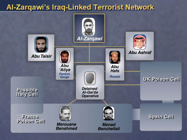 Powell_UN_Iraq_presentation,_alleged_Terrorist_Network