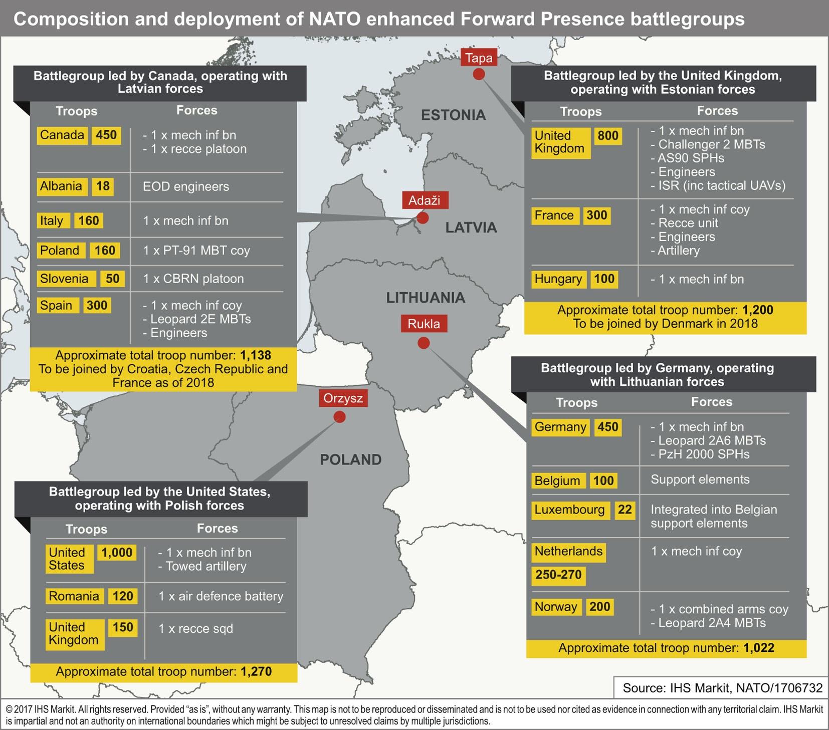 Картинки по запросу Сувалкский плацдарм учения НАТО