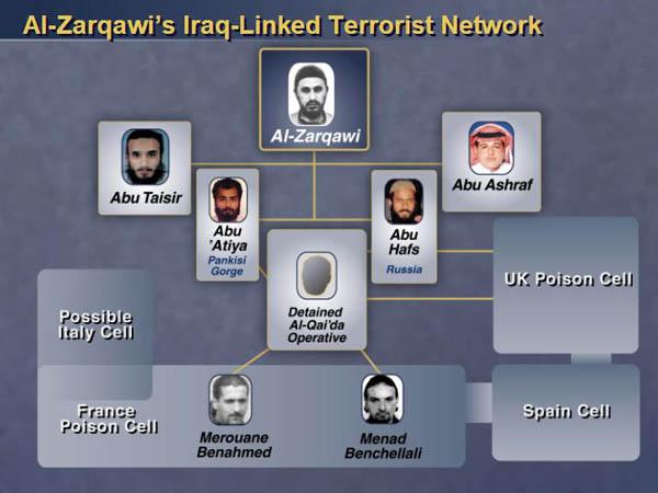 Powell_UN_Iraq_presentation,_alleged_Terrorist_Network