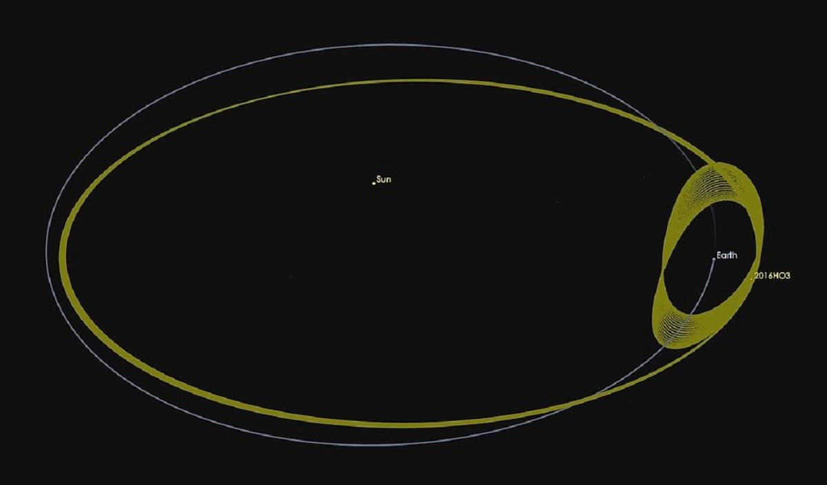 Asteroid-2016HO3-20160427